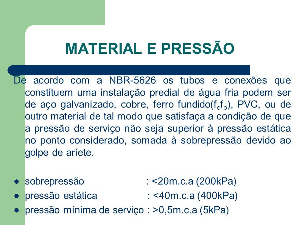 MATERIAL E PRESSÃO De acordo com a NBR-5626 os tubos e conexões que constituem uma instalação predial de água fria podem ser de aço galvanizado, cobre