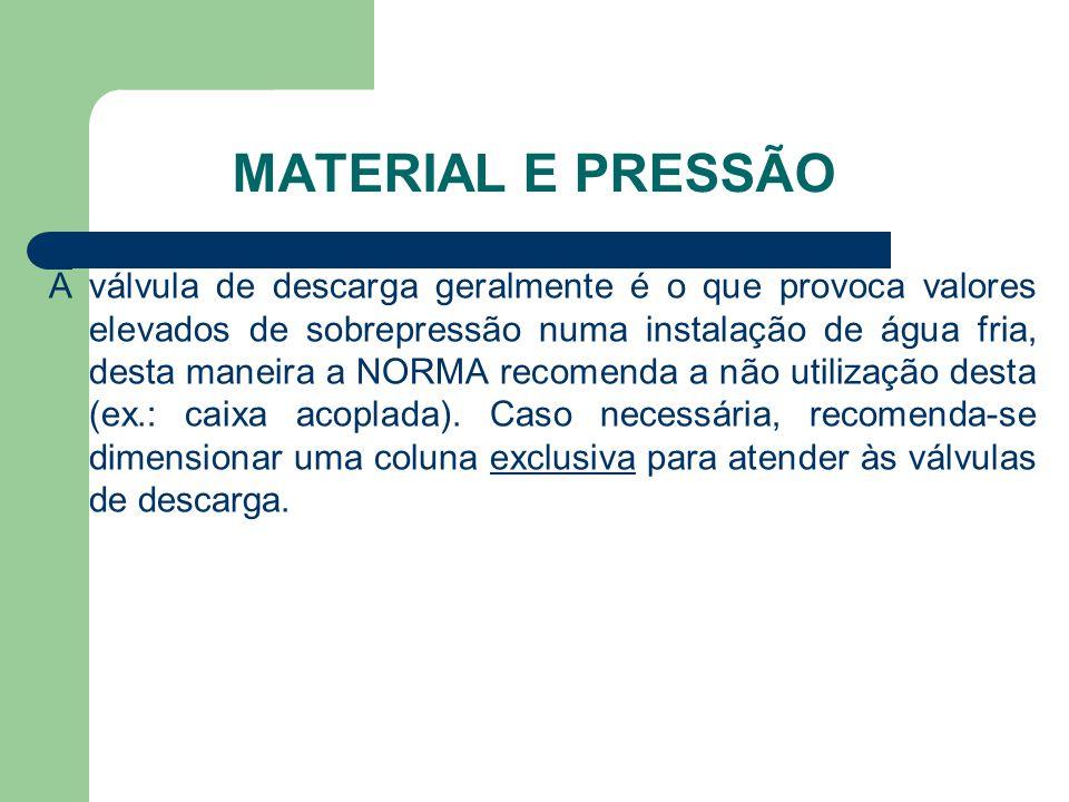 MATERIAL E PRESSÃO A válvula de descarga geralmente é o que provoca valores elevados de sobrepressão numa instalação de água fria, desta maneira a NOR