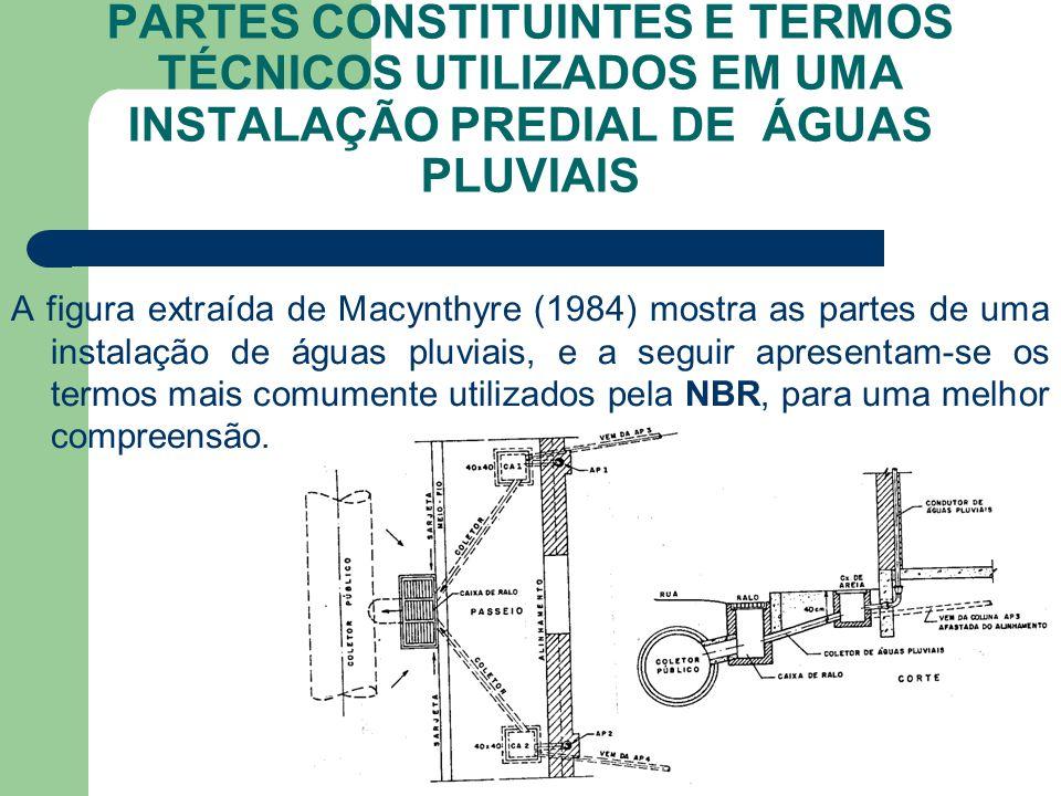 PARTES CONSTITUINTES E TERMOS TÉCNICOS UTILIZADOS EM UMA INSTALAÇÃO PREDIAL DE ÁGUAS PLUVIAIS A figura extraída de Macynthyre (1984) mostra as partes
