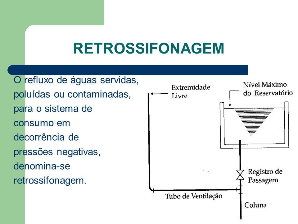 RETROSSIFONAGEM O refluxo de águas servidas, poluídas ou contaminadas, para o sistema de consumo em decorrência de pressões negativas, denomina-se ret