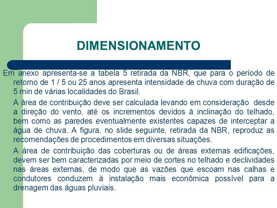 DIMENSIONAMENTO Em anexo apresenta-se a tabela 5 retirada da NBR, que para o período de retorno de 1 / 5 ou 25 anos apresenta intensidade de chuva com