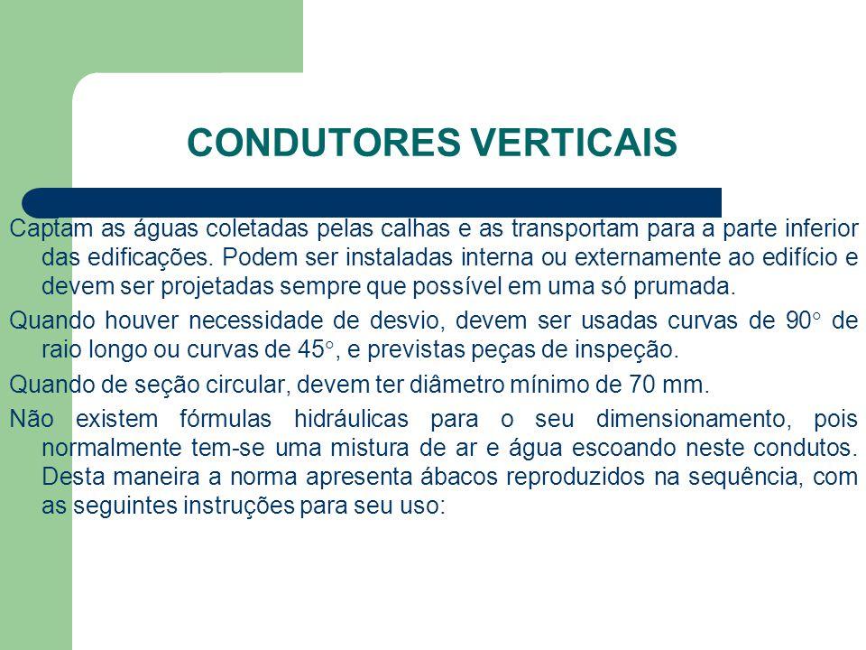 CONDUTORES VERTICAIS Captam as águas coletadas pelas calhas e as transportam para a parte inferior das edificações. Podem ser instaladas interna ou ex