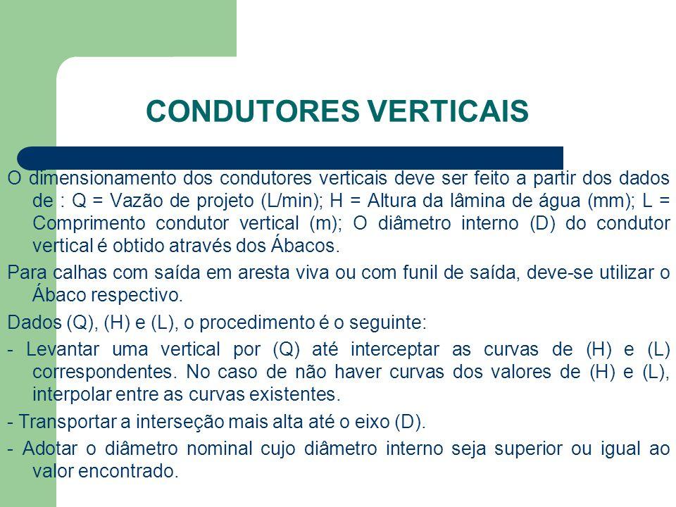 CONDUTORES VERTICAIS O dimensionamento dos condutores verticais deve ser feito a partir dos dados de : Q = Vazão de projeto (L/min); H = Altura da lâm