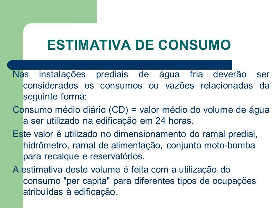 ESTIMATIVA DE CONSUMO Nas instalações prediais de água fria deverão ser considerados os consumos ou vazões relacionadas da seguinte forma: Consumo méd
