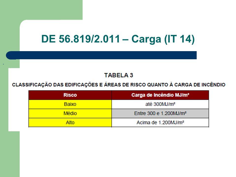DE 56.819/2.011 – Carga (IT 14).