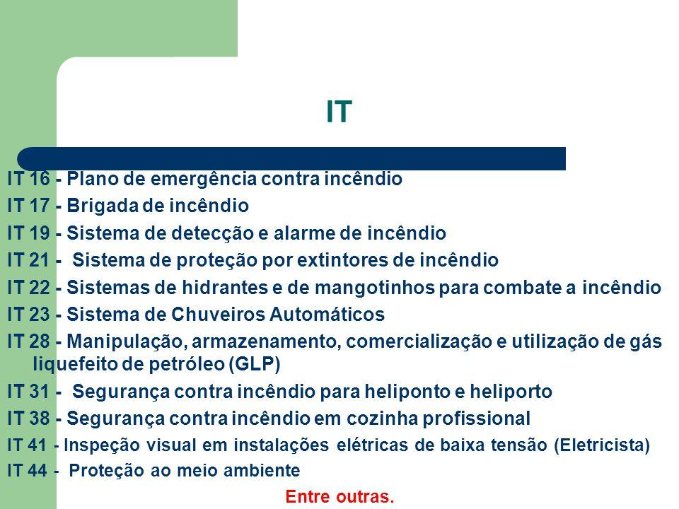 IT IT 16 - Plano de emergência contra incêndio IT 17 - Brigada de incêndio IT 19 - Sistema de detecção e alarme de incêndio IT 21 - Sistema de proteçã