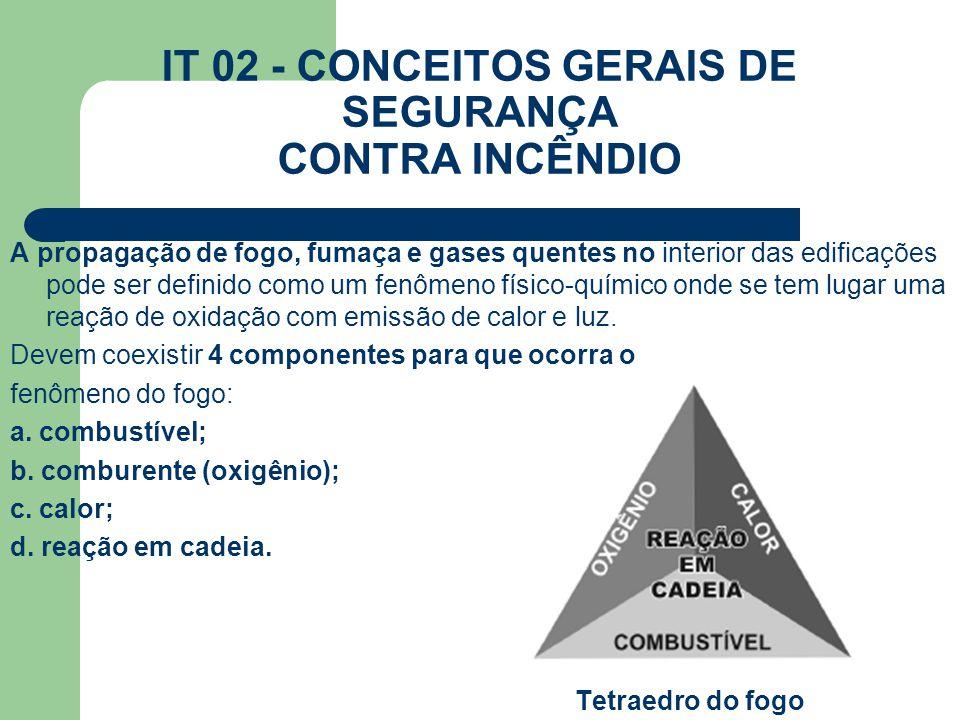 IT 02 - CONCEITOS GERAIS DE SEGURANÇA CONTRA INCÊNDIO A propagação de fogo, fumaça e gases quentes no interior das edificações pode ser definido como
