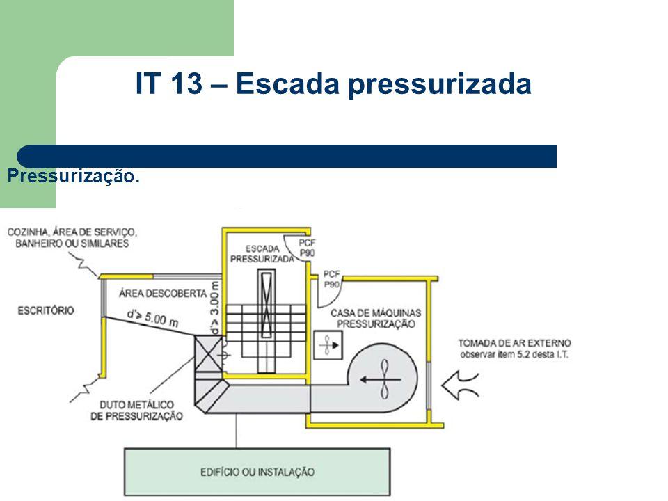 IT 13 – Escada pressurizada Pressurização.