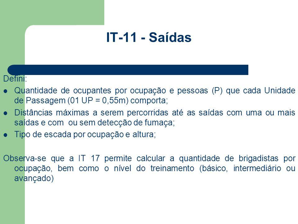 IT-11 - Saídas Defini:  Quantidade de ocupantes por ocupação e pessoas (P) que cada Unidade de Passagem (01 UP = 0,55m) comporta;  Distâncias máxima
