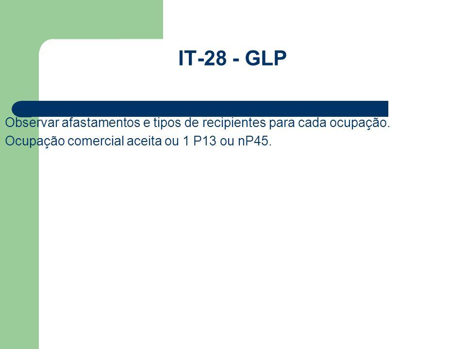 IT-28 - GLP Observar afastamentos e tipos de recipientes para cada ocupação. Ocupação comercial aceita ou 1 P13 ou nP45.