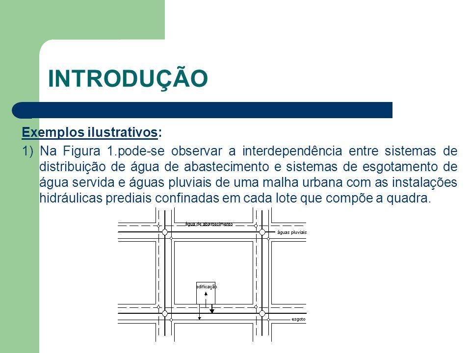 INTRODUÇÃO Exemplos ilustrativos: 2) Na Figura 2 observa-se que, dentro de uma edificação existem várias áreas de utilização de água e geração de esgoto, e também haverá vários pontos de coleta de águas pluviais na cobertura da edificação.