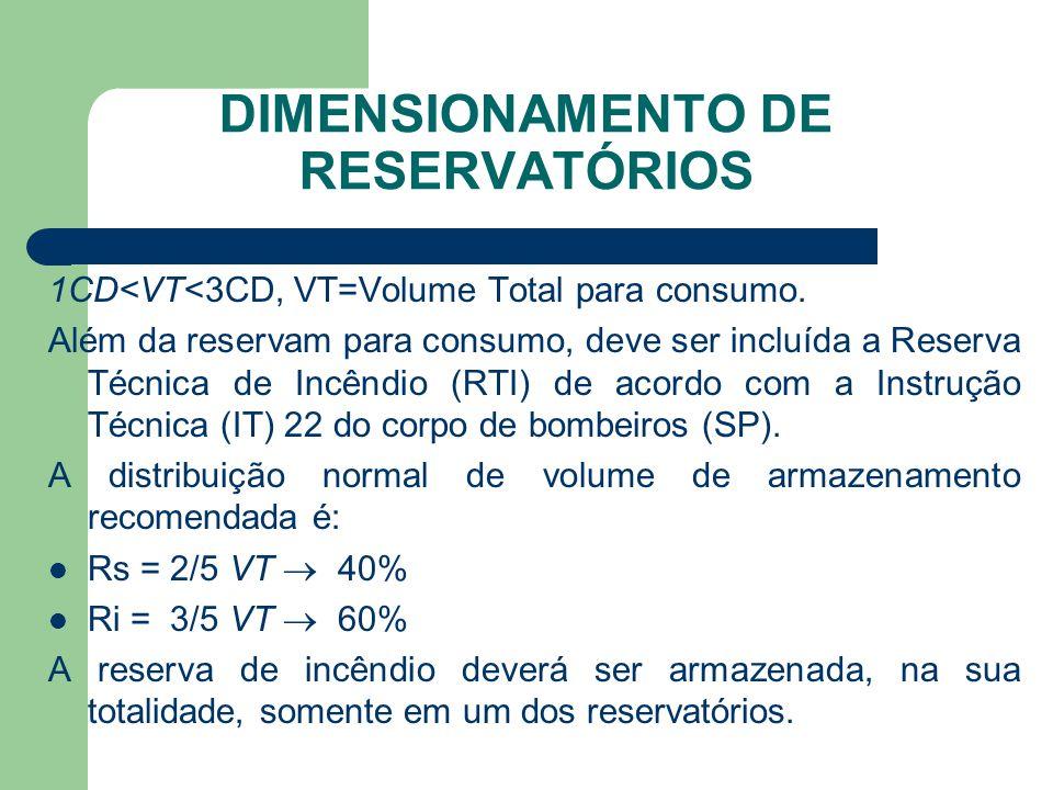 DIMENSIONAMENTO DE RESERVATÓRIOS 1CD<VT<3CD, VT=Volume Total para consumo. Além da reservam para consumo, deve ser incluída a Reserva Técnica de Incên