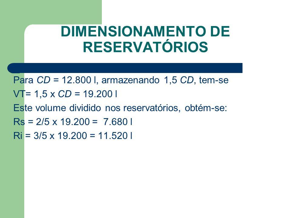 DIMENSIONAMENTO DE RESERVATÓRIOS Para CD = 12.800 l, armazenando 1,5 CD, tem-se VT= 1,5 x CD = 19.200 l Este volume dividido nos reservatórios, obtém-