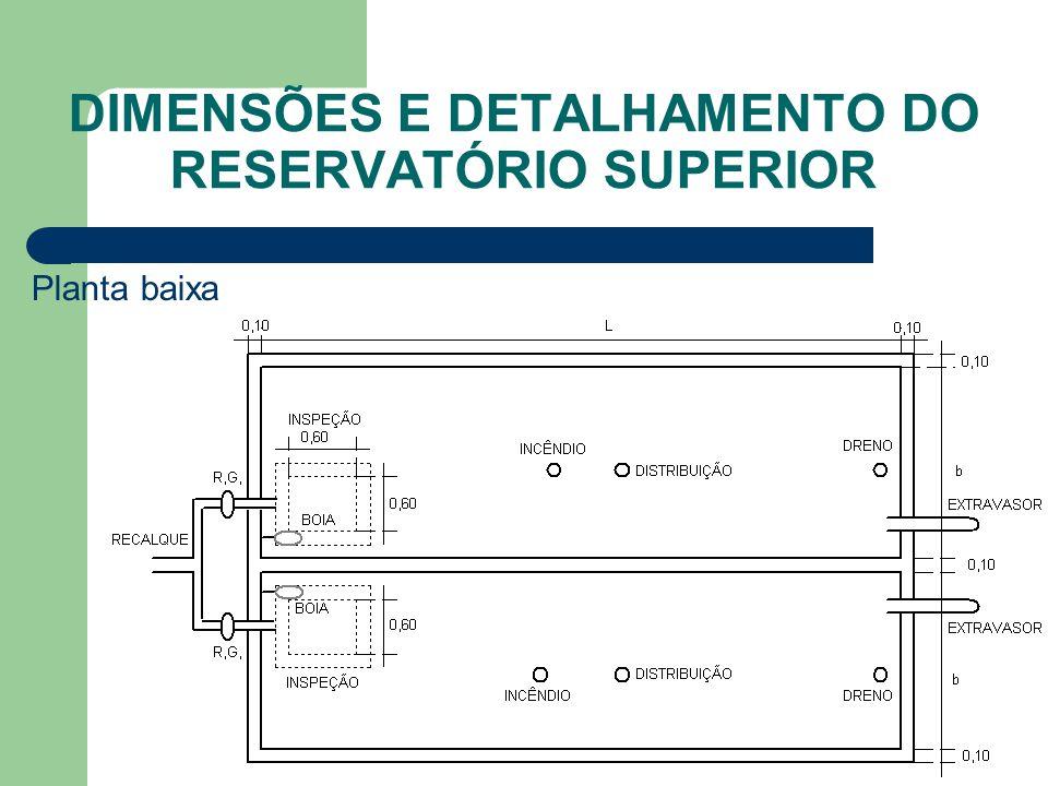 DIMENSÕES E DETALHAMENTO DO RESERVATÓRIO SUPERIOR Planta baixa