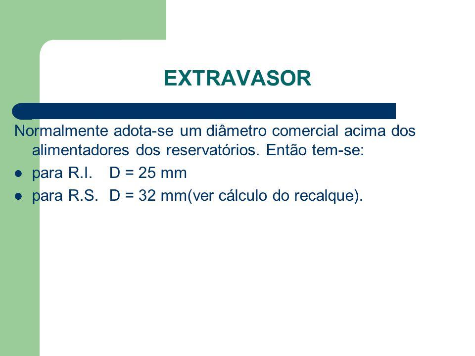 EXTRAVASOR Normalmente adota-se um diâmetro comercial acima dos alimentadores dos reservatórios. Então tem-se:  para R.I. D = 25 mm  para R.S.D = 32