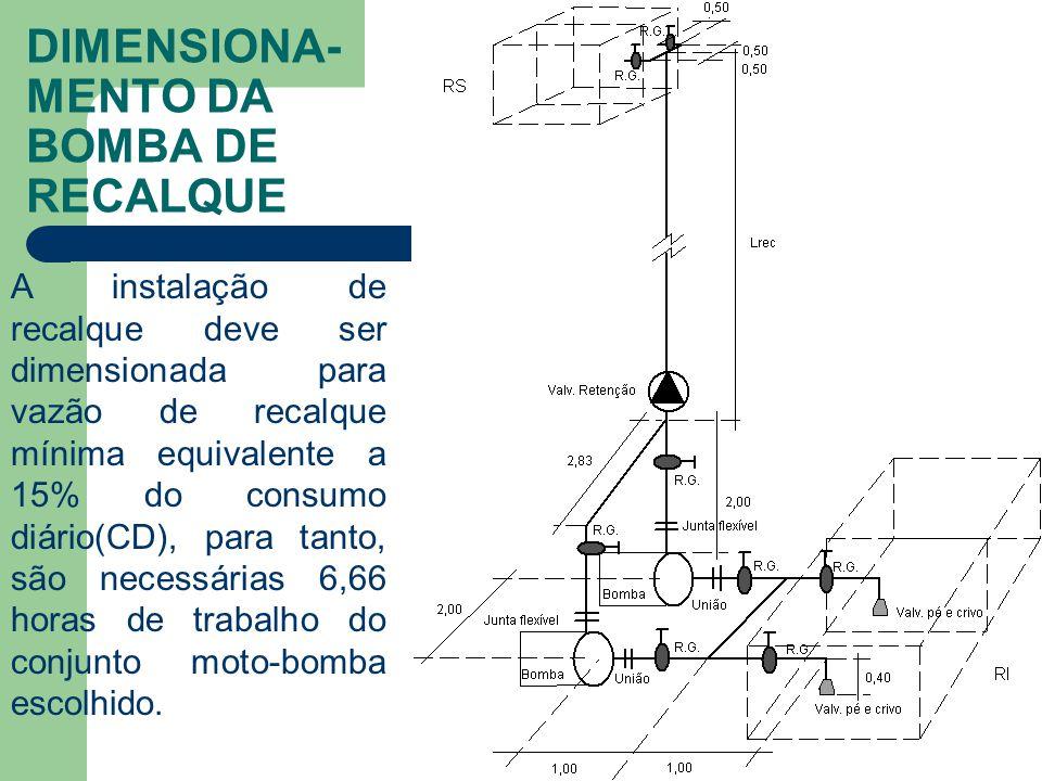DIMENSIONA- MENTO DA BOMBA DE RECALQUE A instalação de recalque deve ser dimensionada para vazão de recalque mínima equivalente a 15% do consumo diári