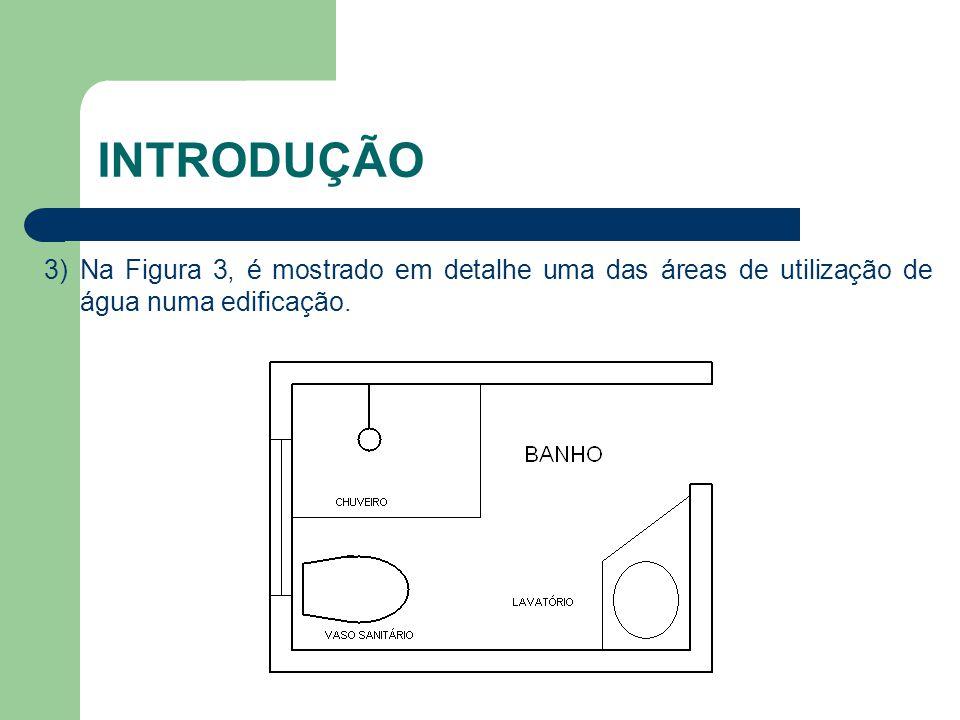PARTES CONSTITUINTES DE UMA INSTALAÇÃO PREDIAL DE ÁGUA FRIA  LIGAÇÃO DE APARELHO SANITÁRIO: tubulação compreendida entre o ponto de utilização e o dispositivo de entrada no aparelho sanitário;  PEÇA DE UTILIZAÇÃO: dispositivo ligado a um sub-ramal para permitir a utilização da água;  PONTO DE UTILIZAÇÃO: extremidade de jusante do sub- ramal;  RAMAL: tubulação derivada da coluna de distribuição e destinada a alimentar os sub-ramais;  RAMAL PREDIAL: tubulação compreendida entre a rede pública de abastecimento e a instalação predial;