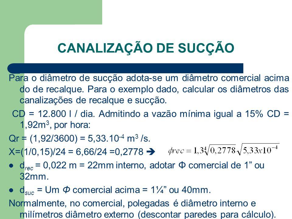 CANALIZAÇÃO DE SUCÇÃO Para o diâmetro de sucção adota-se um diâmetro comercial acima do de recalque. Para o exemplo dado, calcular os diâmetros das ca