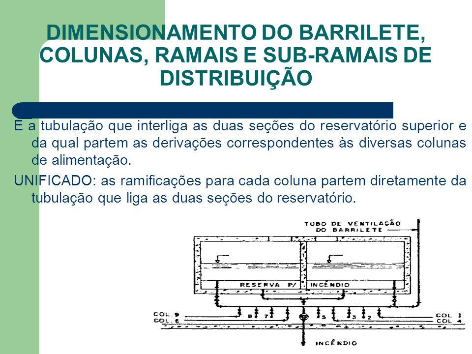 DIMENSIONAMENTO DO BARRILETE, COLUNAS, RAMAIS E SUB-RAMAIS DE DISTRIBUIÇÃO É a tubulação que interliga as duas seções do reservatório superior e da qu