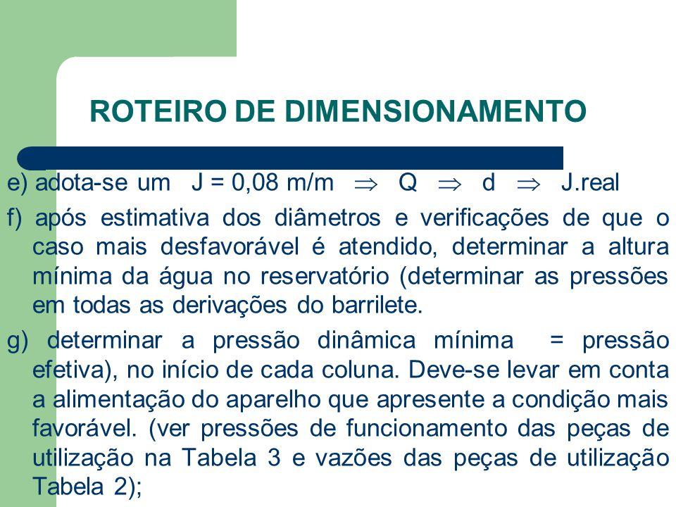 ROTEIRO DE DIMENSIONAMENTO e) adota-se um J = 0,08 m/m  Q  d  J.real f) após estimativa dos diâmetros e verificações de que o caso mais desfavoráve