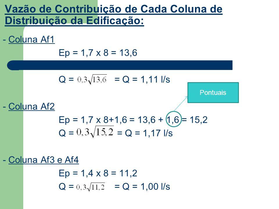 Vazão de Contribuição de Cada Coluna de Distribuição da Edificação: - Coluna Af1 Ep = 1,7 x 8 = 13,6 Q = = Q = 1,11 l/s - Coluna Af2 Ep = 1,7 x 8+1,6