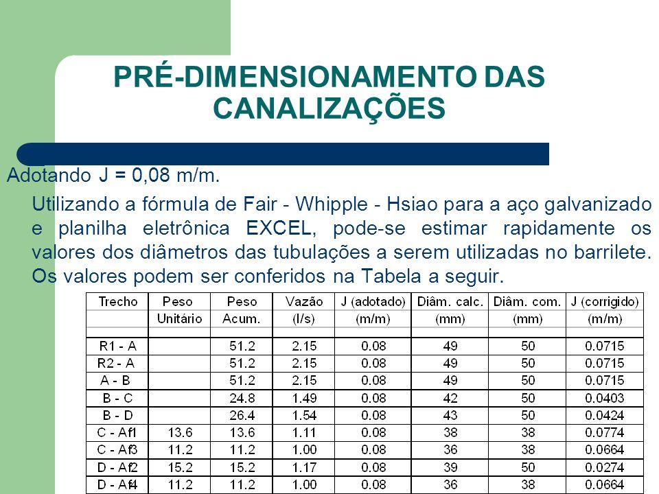 PRÉ-DIMENSIONAMENTO DAS CANALIZAÇÕES Adotando J = 0,08 m/m. Utilizando a fórmula de Fair - Whipple - Hsiao para a aço galvanizado e planilha eletrônic