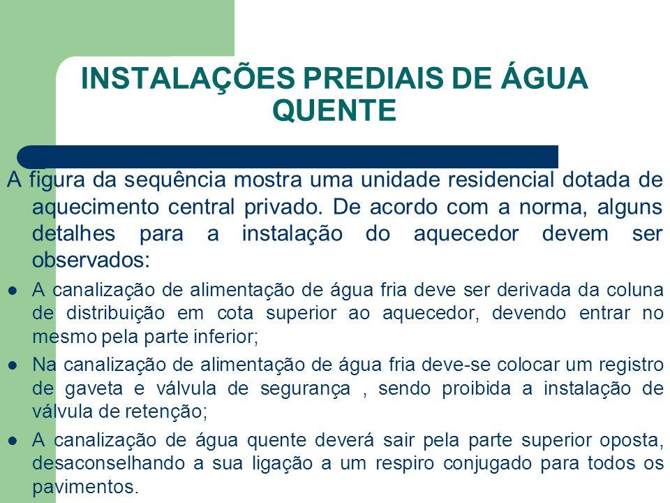 INSTALAÇÕES PREDIAIS DE ÁGUA QUENTE A figura da sequência mostra uma unidade residencial dotada de aquecimento central privado. De acordo com a norma,