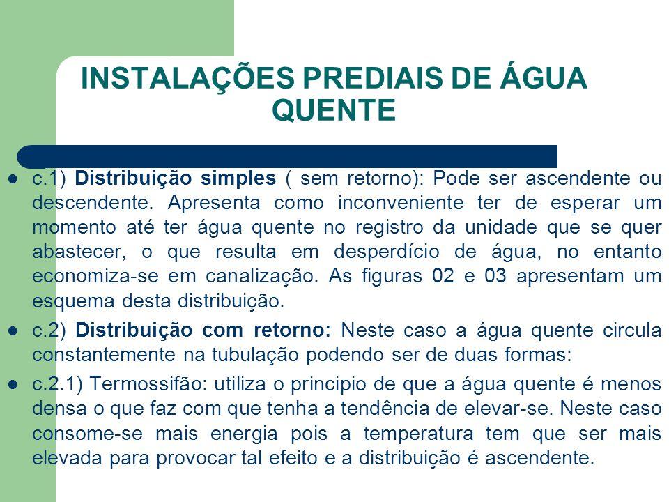 INSTALAÇÕES PREDIAIS DE ÁGUA QUENTE  c.1) Distribuição simples ( sem retorno): Pode ser ascendente ou descendente. Apresenta como inconveniente ter d