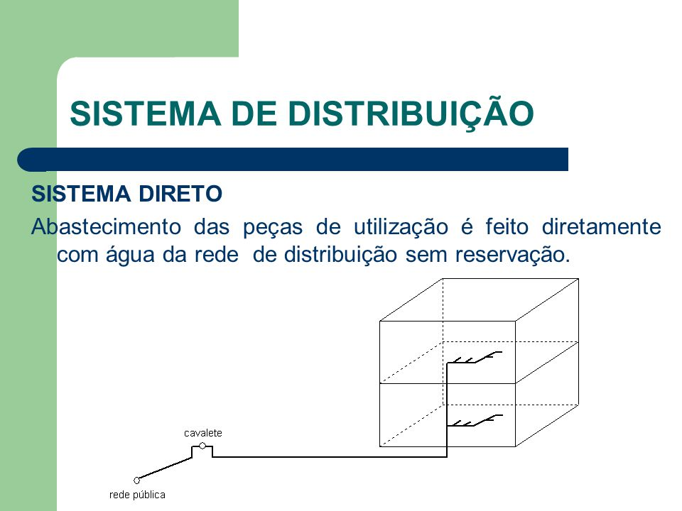 SISTEMA DE DISTRIBUIÇÃO SISTEMA DIRETO Abastecimento das peças de utilização é feito diretamente com água da rede de distribuição sem reservação.