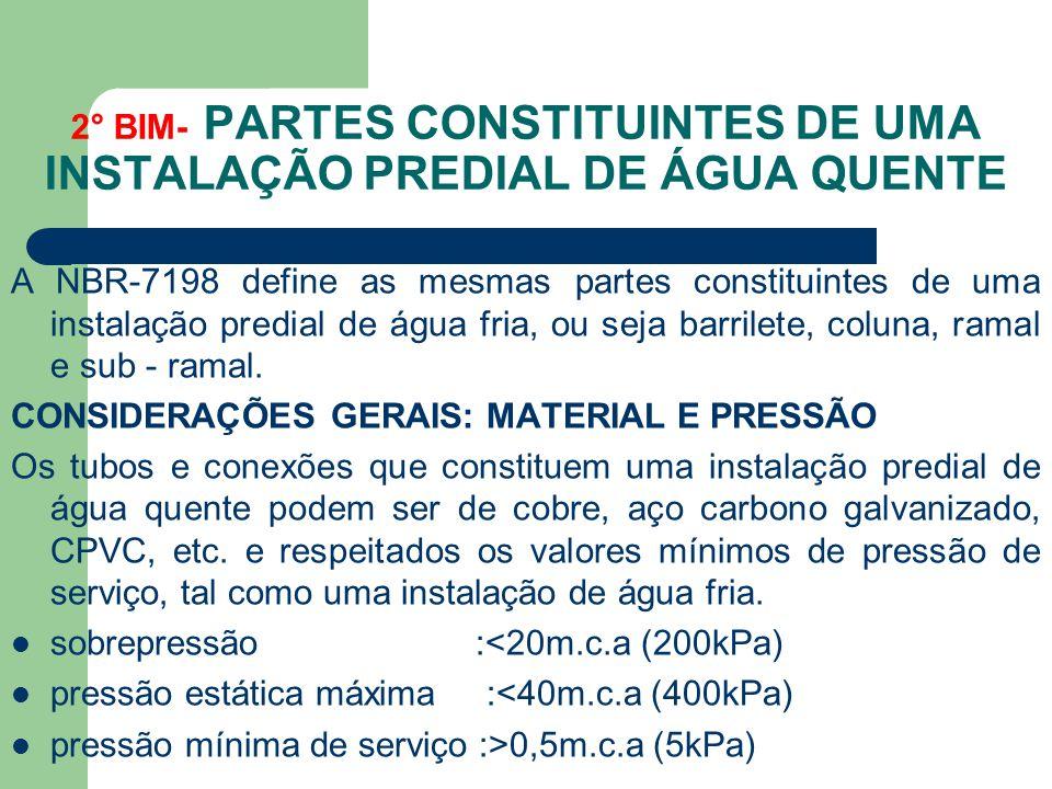 2° BIM- PARTES CONSTITUINTES DE UMA INSTALAÇÃO PREDIAL DE ÁGUA QUENTE A NBR-7198 define as mesmas partes constituintes de uma instalação predial de ág