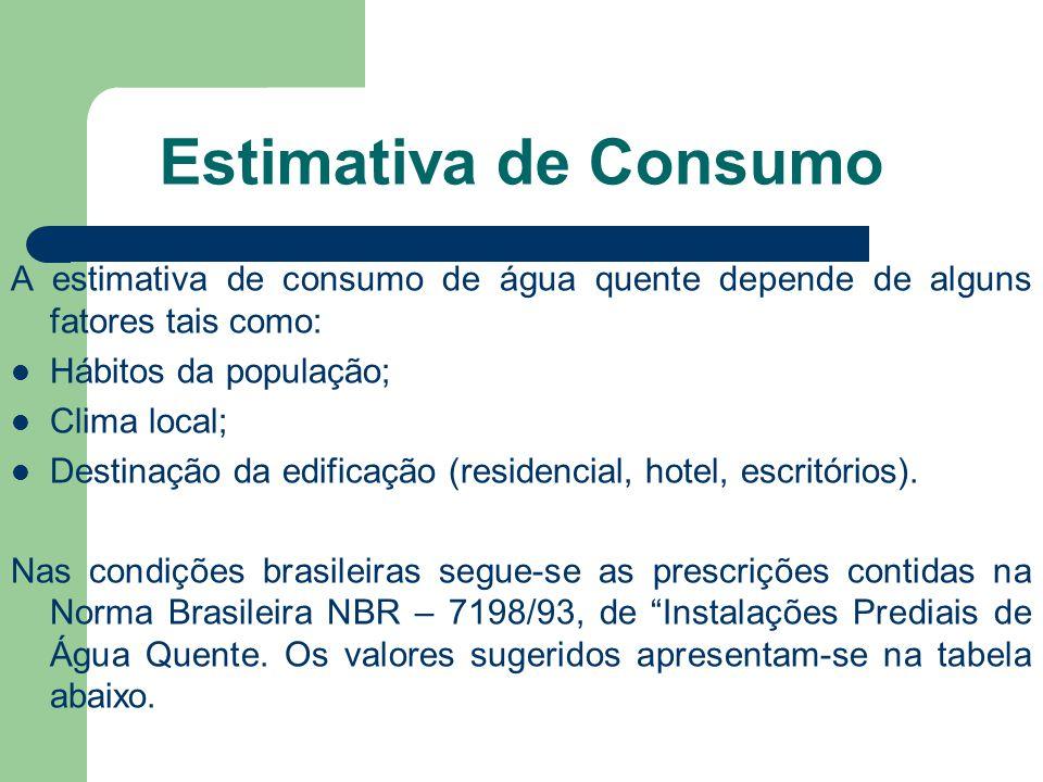 Estimativa de Consumo A estimativa de consumo de água quente depende de alguns fatores tais como:  Hábitos da população;  Clima local;  Destinação
