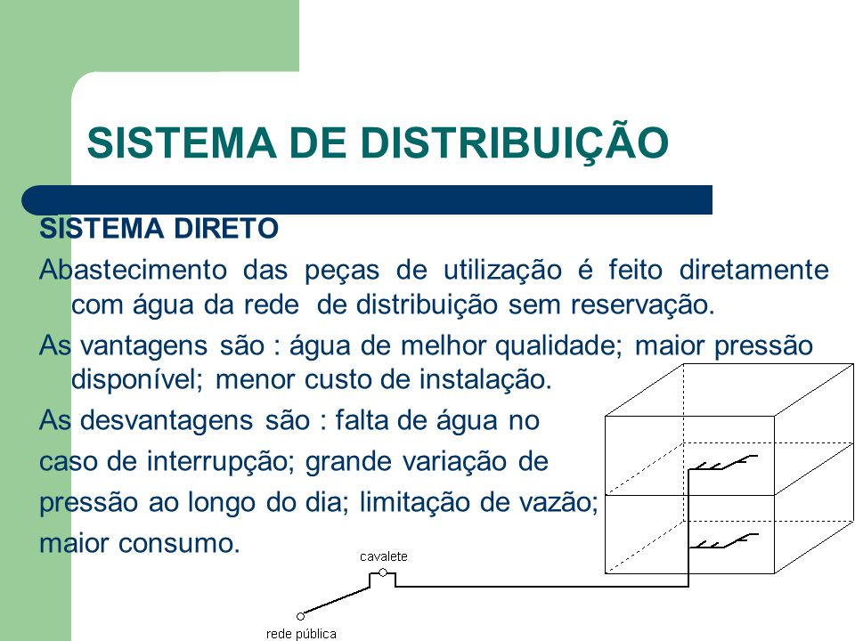 SISTEMA DE DISTRIBUIÇÃO SISTEMA INDIRETO Abastecimento das peças de utilização é feito através de reservatório de armazenamento da edificação.