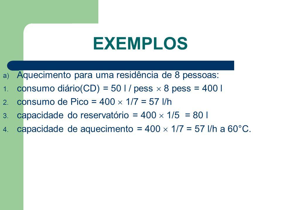 EXEMPLOS a) Aquecimento para uma residência de 8 pessoas: 1. consumo diário(CD) = 50 l / pess  8 pess = 400 l 2. consumo de Pico = 400  1/7 = 57 l/h