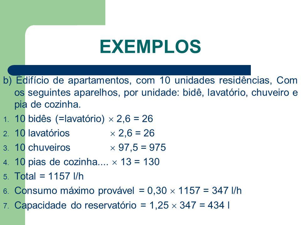 EXEMPLOS b) Edifício de apartamentos, com 10 unidades residências, Com os seguintes aparelhos, por unidade: bidê, lavatório, chuveiro e pia de cozinha