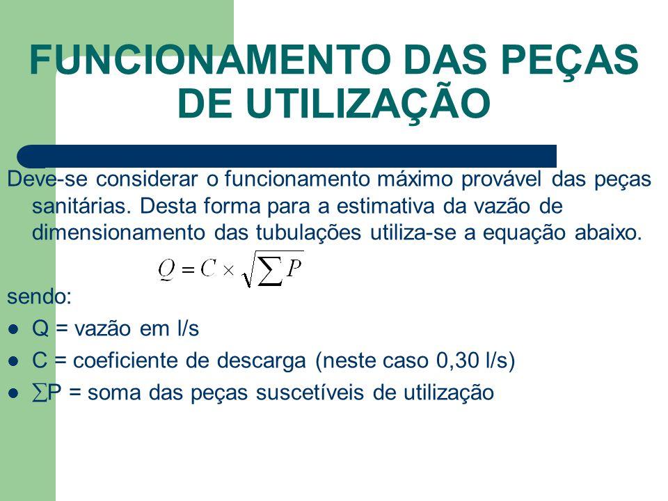 FUNCIONAMENTO DAS PEÇAS DE UTILIZAÇÃO Deve-se considerar o funcionamento máximo provável das peças sanitárias. Desta forma para a estimativa da vazão