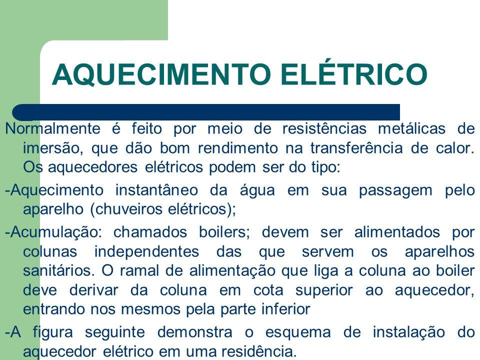 AQUECIMENTO ELÉTRICO Normalmente é feito por meio de resistências metálicas de imersão, que dão bom rendimento na transferência de calor. Os aquecedor