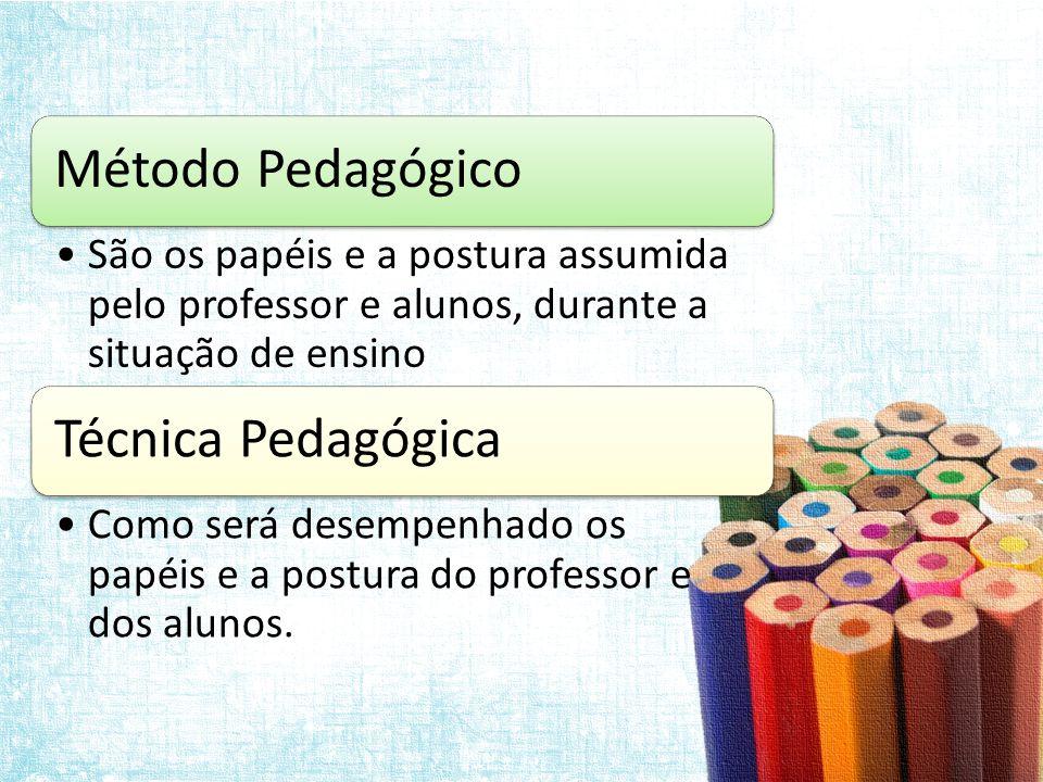 Método Pedagógico •São os papéis e a postura assumida pelo professor e alunos, durante a situação de ensino Técnica Pedagógica •Como será desempenhado