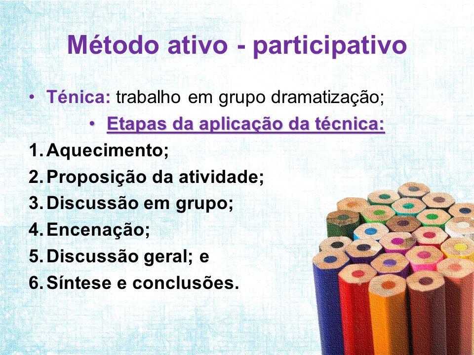 Método ativo - participativo •Ténica: trabalho em grupo dramatização; •Etapas da aplicação da técnica: 1.Aquecimento; 2.Proposição da atividade; 3.Dis