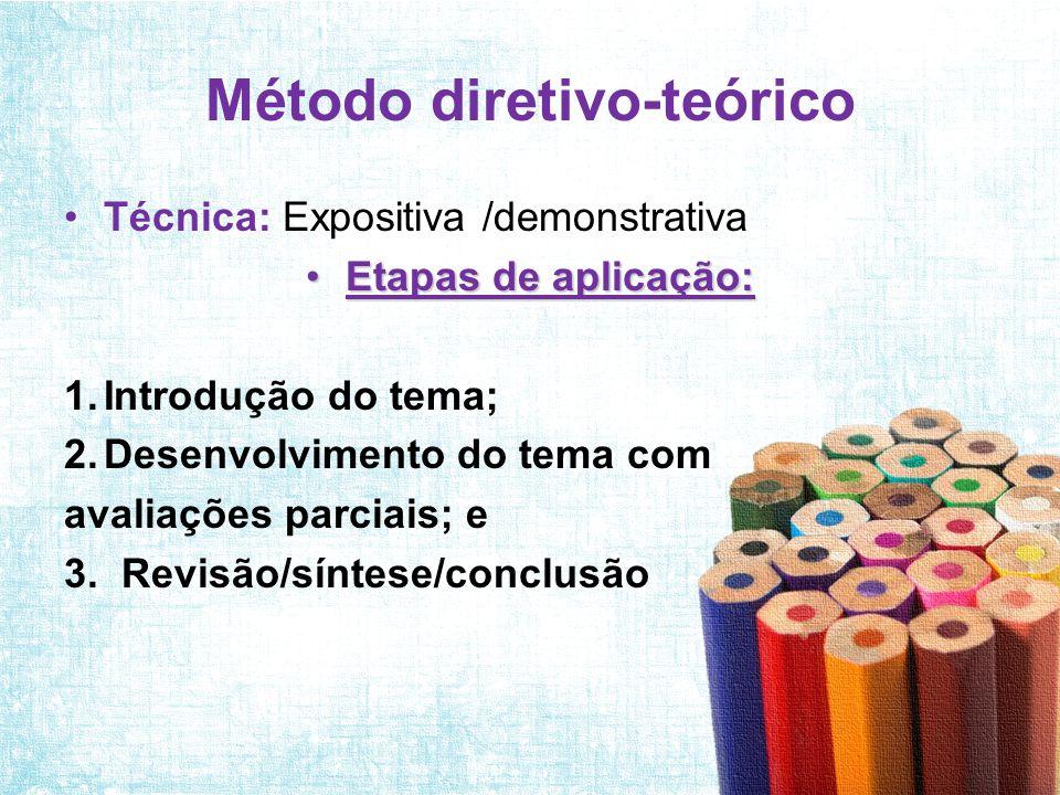 Método diretivo-teórico •Técnica: Expositiva /demonstrativa •Etapas de aplicação: 1.Introdução do tema; 2.Desenvolvimento do tema com avaliações parci