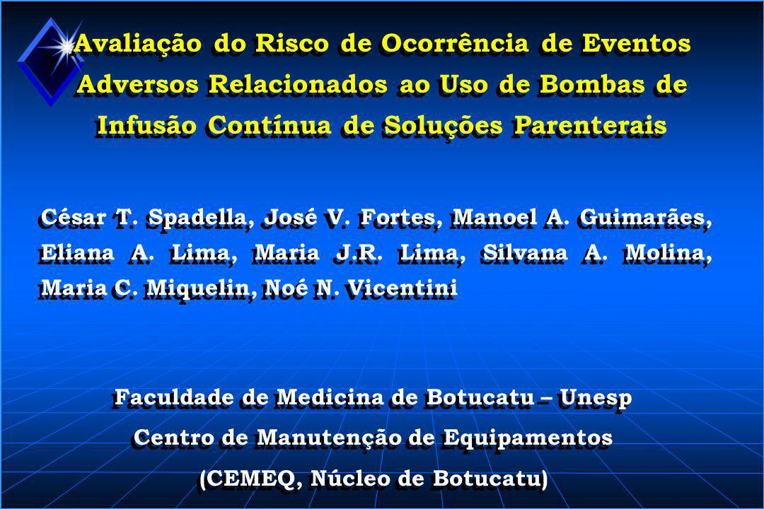 Avaliação do Risco de Ocorrência de Eventos Adversos com o Uso de Bombas de Infusão Objetivos Análise laboratorial da precisão e da eventual ocorrência de fenômenos indesejáveis/riscos com o uso dos Sistemas Programáveis de Infusão Contínua de Soluções (SPICS)