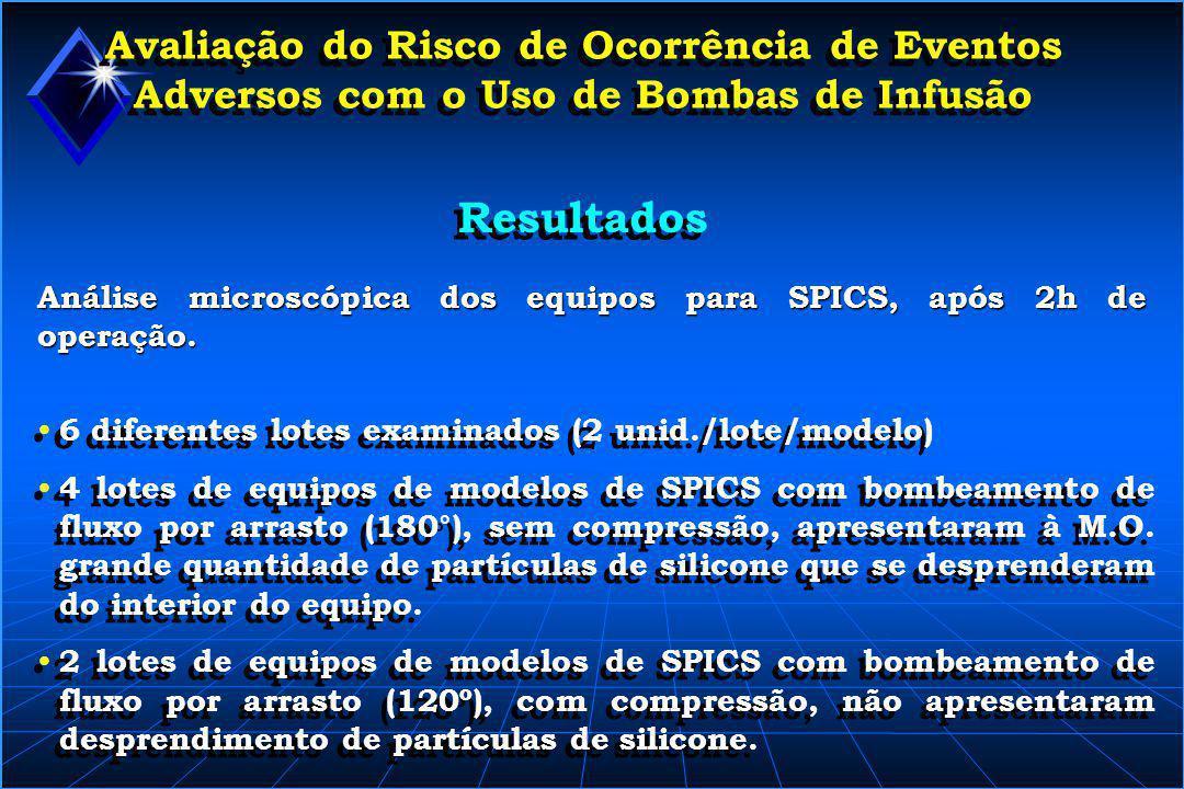 Avaliação do Risco de Ocorrência de Eventos Adversos com o Uso de Bombas de Infusão Resultados • 6 diferentes lotes examinados (2 unid./lote/modelo) •