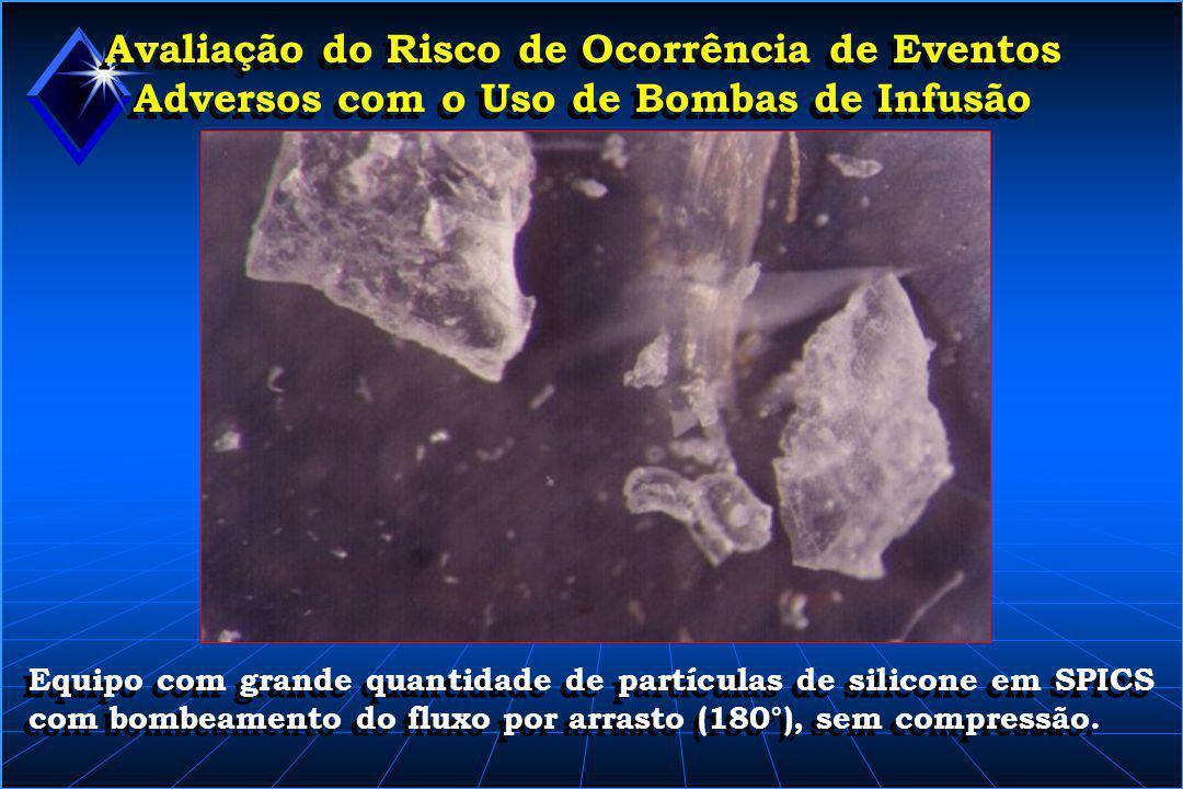 Avaliação do Risco de Ocorrência de Eventos Adversos com o Uso de Bombas de Infusão Equipo com grande quantidade de partículas de silicone em SPICS co
