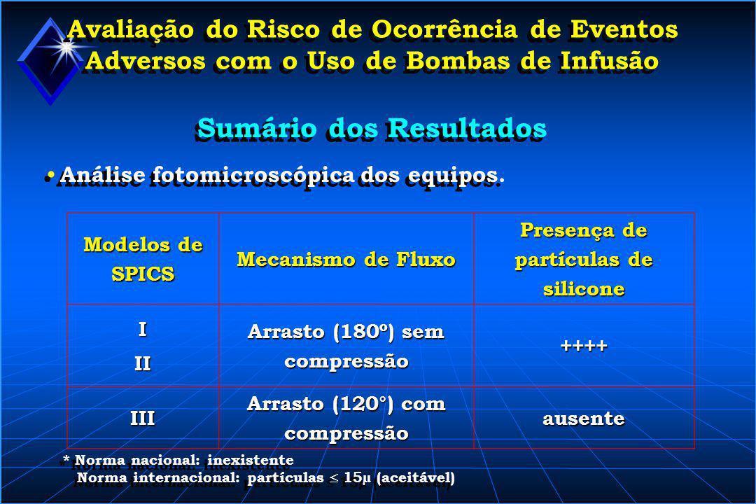 Avaliação do Risco de Ocorrência de Eventos Adversos com o Uso de Bombas de Infusão Sumário dos Resultados • Análise fotomicroscópica dos equipos. * N