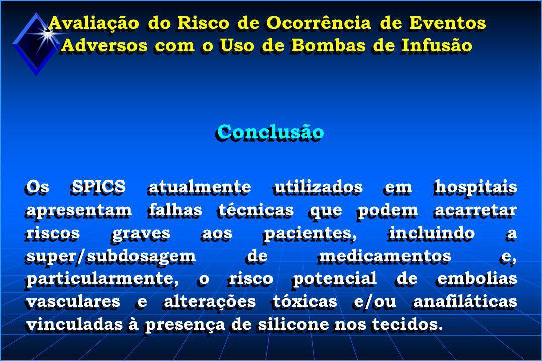 Avaliação do Risco de Ocorrência de Eventos Adversos com o Uso de Bombas de Infusão Conclusão Os SPICS atualmente utilizados em hospitais apresentam f