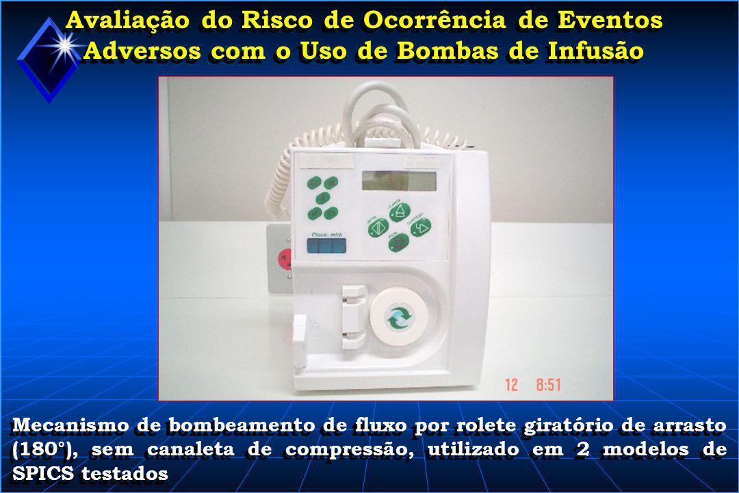 Avaliação do Risco de Ocorrência de Eventos Adversos com o Uso de Bombas de Infusão Mecanismo de bombeamento de fluxo por rolete giratório de arrasto (120°), com canaleta de compressão, utilizado em um modelo de SPICS testado.