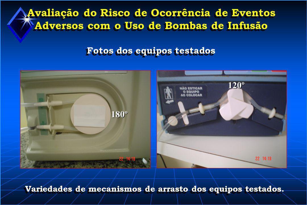 Avaliação do Risco de Ocorrência de Eventos Adversos com o Uso de Bombas de Infusão Método Variáveis analisadas: • Volumes min./max./total de fluido infundido em 2 horas (analisador de bomba de infusão) • % de erro entre volume programado/volume infundido • Análise microscópica dos equipos após 2h de operação (documentação fotomiscroscópica) Variáveis analisadas: • Volumes min./max./total de fluido infundido em 2 horas (analisador de bomba de infusão) • % de erro entre volume programado/volume infundido • Análise microscópica dos equipos após 2h de operação (documentação fotomiscroscópica)
