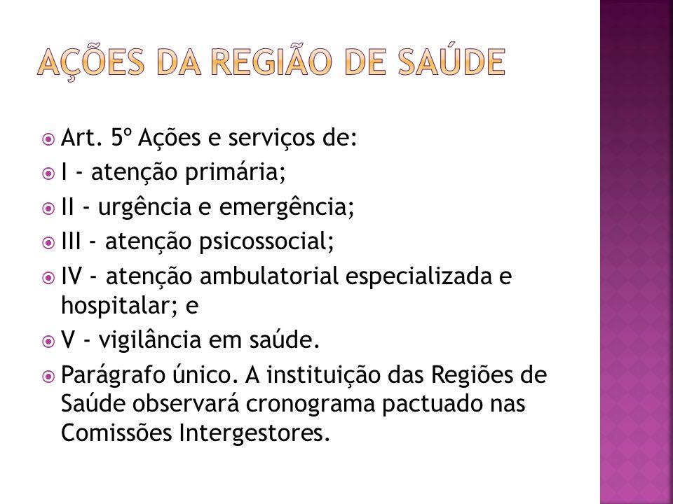 Art. 5º Ações e serviços de:  I - atenção primária;  II - urgência e emergência;  III - atenção psicossocial;  IV - atenção ambulatorial especia