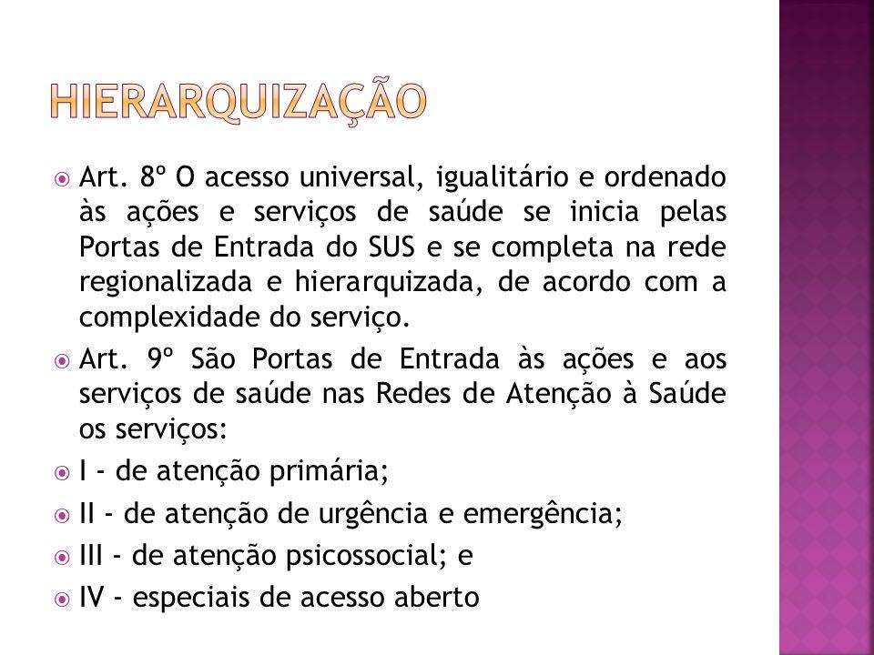  Art. 8º O acesso universal, igualitário e ordenado às ações e serviços de saúde se inicia pelas Portas de Entrada do SUS e se completa na rede regio