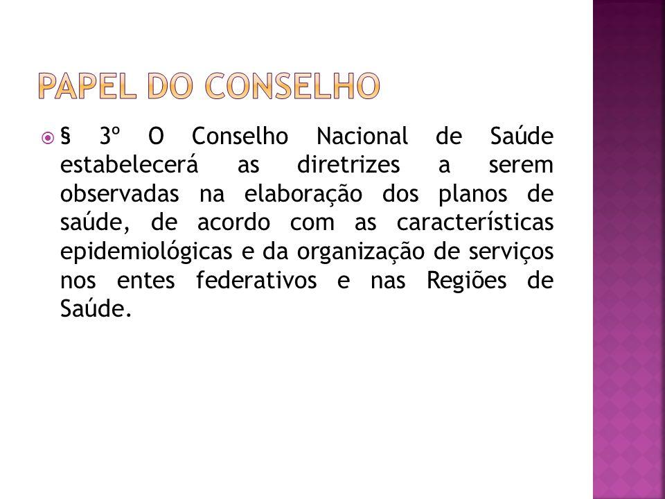  § 3º O Conselho Nacional de Saúde estabelecerá as diretrizes a serem observadas na elaboração dos planos de saúde, de acordo com as características