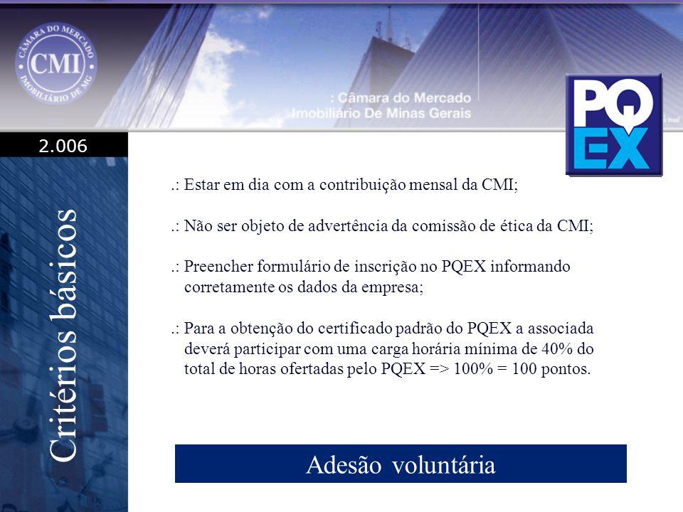 2.006 Critérios básicos.: Estar em dia com a contribuição mensal da CMI;.: Não ser objeto de advertência da comissão de ética da CMI;.: Preencher formulário de inscrição no PQEX informando corretamente os dados da empresa;.: Para a obtenção do certificado padrão do PQEX a associada deverá participar com uma carga horária mínima de 40% do total de horas ofertadas pelo PQEX => 100% = 100 pontos.